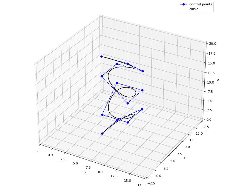 Visualization — NURBS-Python 5 2 9 documentation